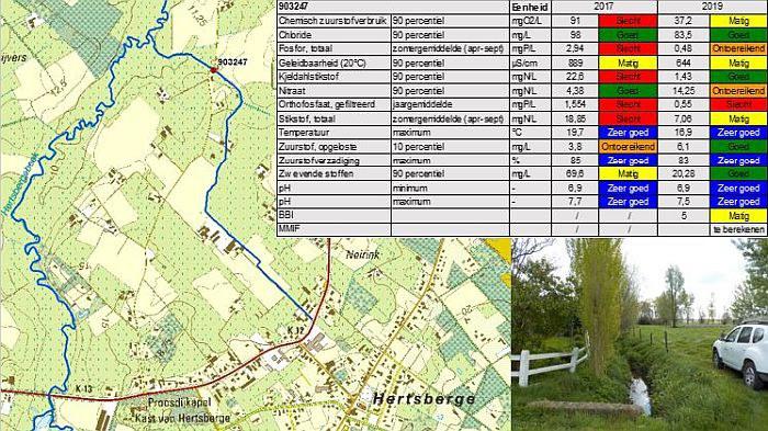 Impact saneringsinfrastructuur Hertsberge