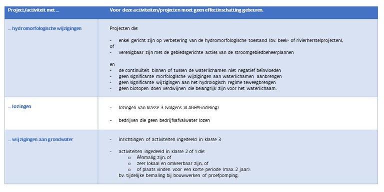 Weser-arrest - Tussentijdse richtlijnen